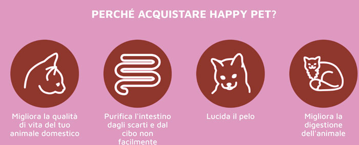 Come funziuona Happy Pet